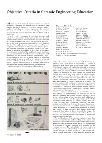 Objective Criteria in Ceramic Engineering Education