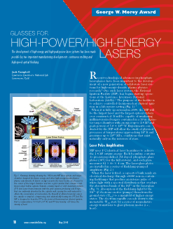 George W. Morey Award: Glasses for High-Power/High-Energy Lasers