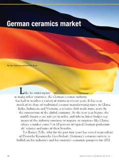 German ceramics market