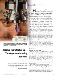 Additive manufacturing—Turning manufacturing inside out